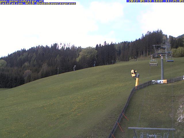 Gemeindealpe Mitterbach – Talstation